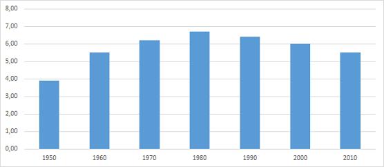 Lebenserwartung Unterschied Männer und Frauen